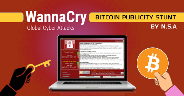 WannaCry Ransomware Attack Was Launched by N.S.A