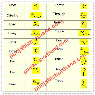 pitman-book-shorthand-exercise-43