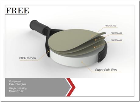 Características estructurales materiales en el modelo Free de Black Crown Pádel