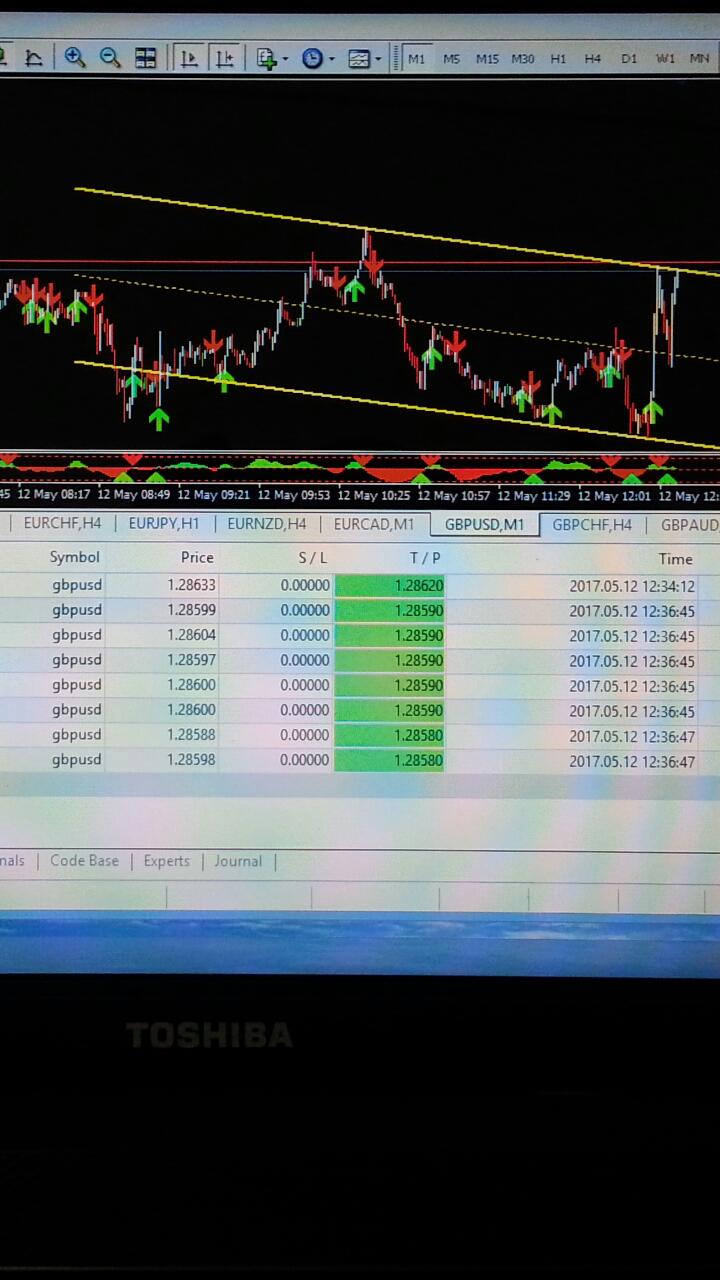 Tradeforex