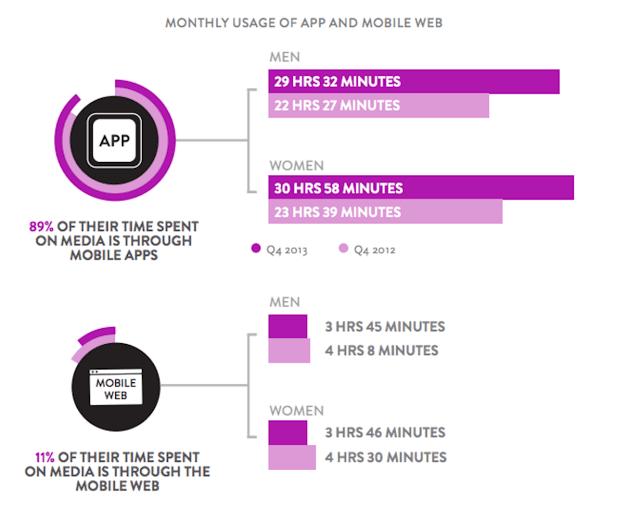 Esta es la razón por la que Google quiere desaparecer las apps móviles