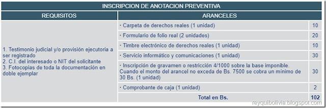 """Bolivia: Requisitos y costos para realizar """"Inscripción de Anotación Preventiva"""" en Derechos Reales"""