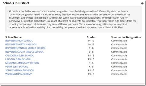 Teachers' Salary Schedule--Revisited | District 100 Watchdog