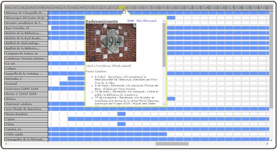 Consulta cronologica ARCA 1914