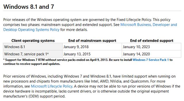 akhir dukungan windows 7