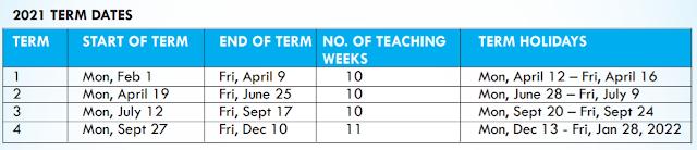 2021 PNG Schools Term Dates