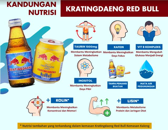 manfaat minuman energi