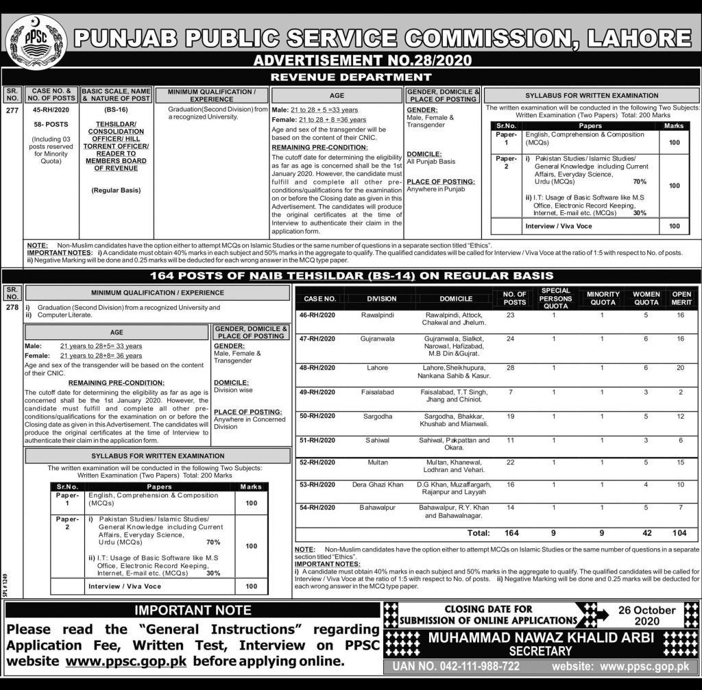 Punjab Public Service Commission PPSC Jobs October 2020