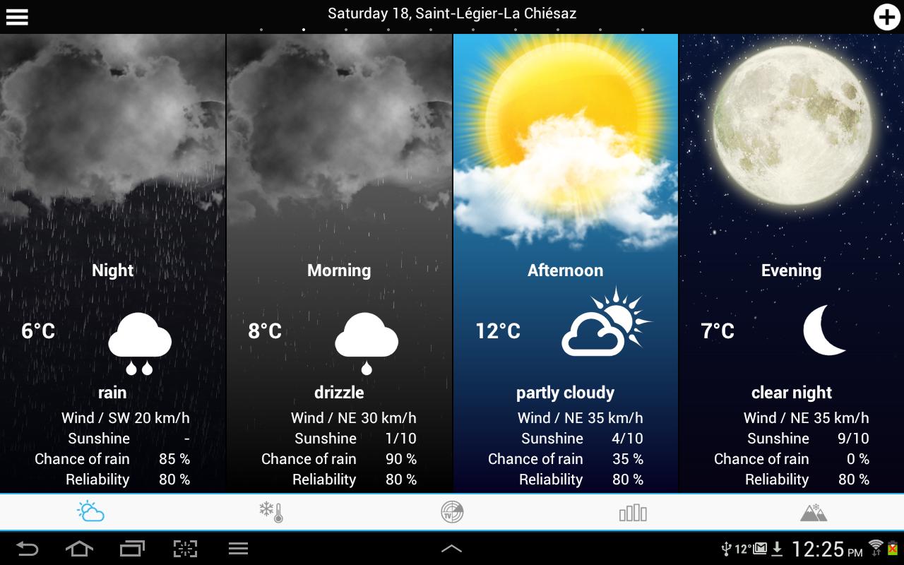 Weather for Switzerland - screenshot