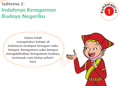 Kunci Jawaban Buku Kelas 4 SD Tema 7 Subtema 2 Pembelajaran 1