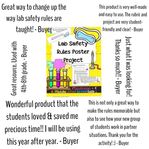 Student pairs are given a lab rule and make a poster graded with a