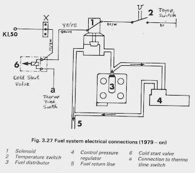 solenoid_wiring 924board org view topic red '79 posh924 haynes wire diagram at soozxer.org
