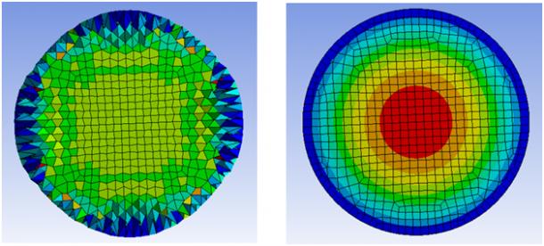 ANSYS Вращающийся диск с использованием алгоритмов контроля эффекта «песочных часов» (справа) и без него (слева)