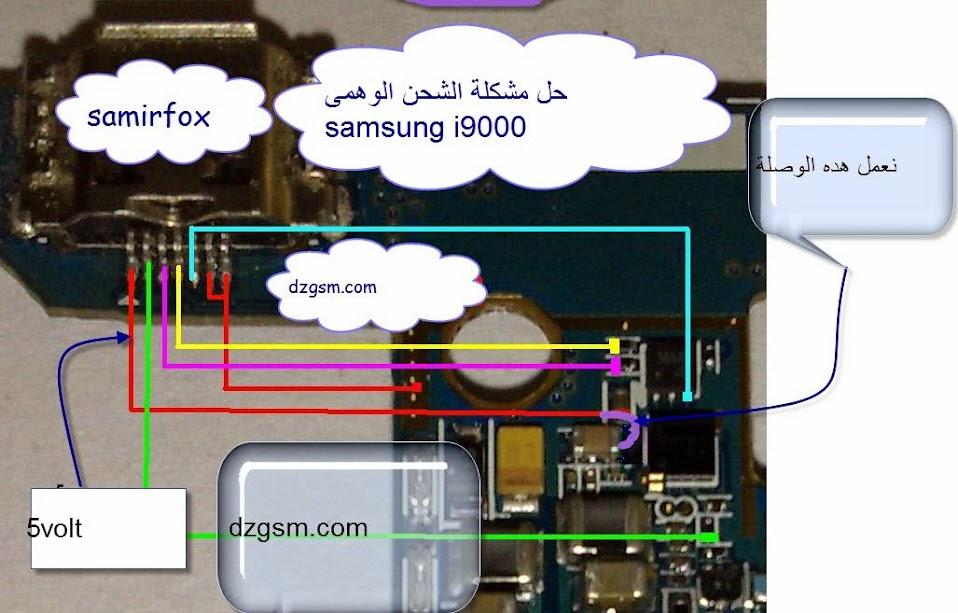 samsung i9000 �� ����� ����� ������