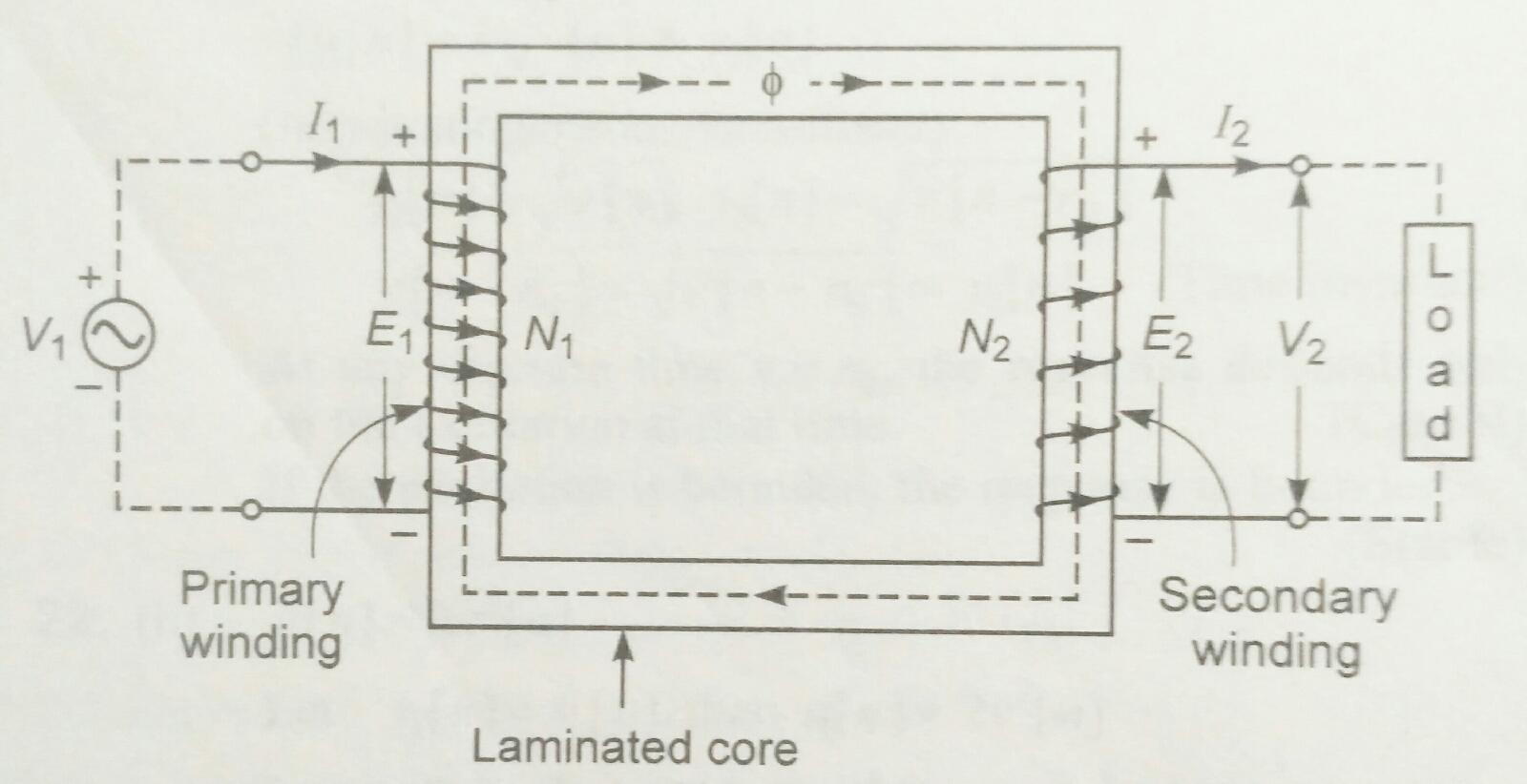 ideal circuit diagram of transformer