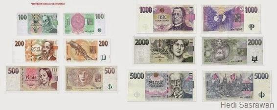 Mata Uang Ceko