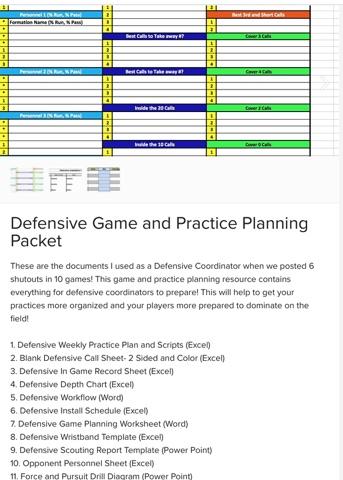 Coach Vint July 2016 - sample call sheet