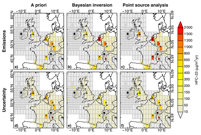 Maps of a priori and inversely determined HFC‐23 emission rates (mg/m2/yr) and corresponding uncertainties. (a) A priori emission map depicting the officially reported country emissions of 2009. (b and c) Bayesian inversion and (time variable) point source analysis emission maps, respectively, showing the optimized emission fluxes as determined by inverse modeling for the time period July 2008–July 2010. (d–f) Estimated uncertainties of a priori emissions, Bayesian inversion results and point source analysis results. Black dots show the measurement sites, and the crosses indicate locations of HCFC‐22 production plants. For better visualization, HFC‐23 emissions were omitted below 0 mg/m2/yr and above 2,000 mg/m2/yr. Graphic: Keller, et al., 2017 / Geophysical Research Letters