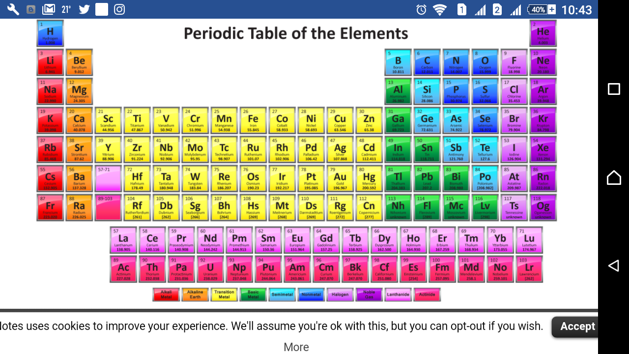 Deepak gupta latest periodic table latest periodic table gamestrikefo Images