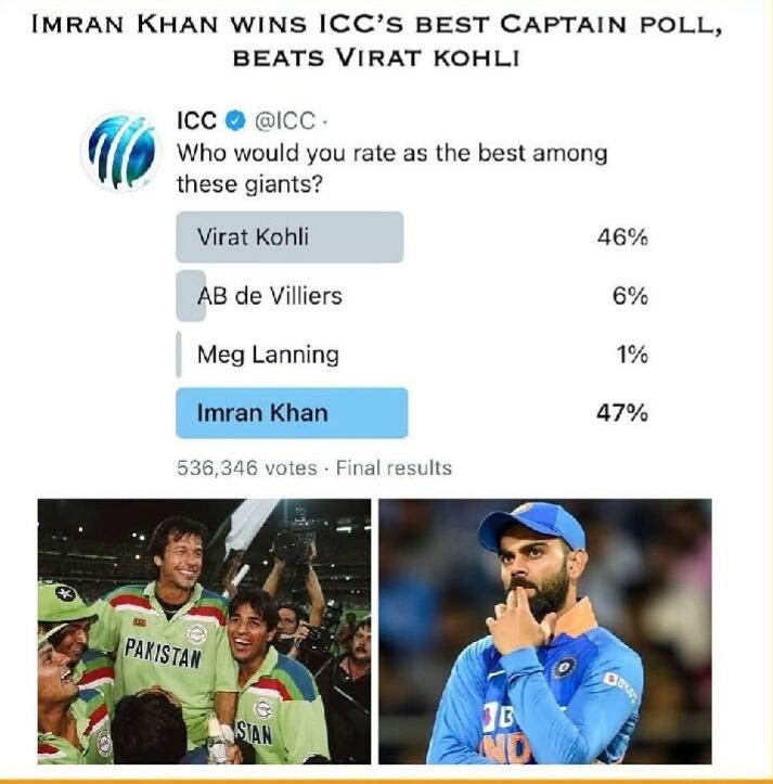 imran Khan wins ICC poll