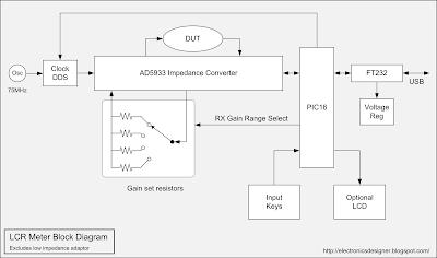 Electronics Design Blog Design For A Precision Lcr Meter Aka