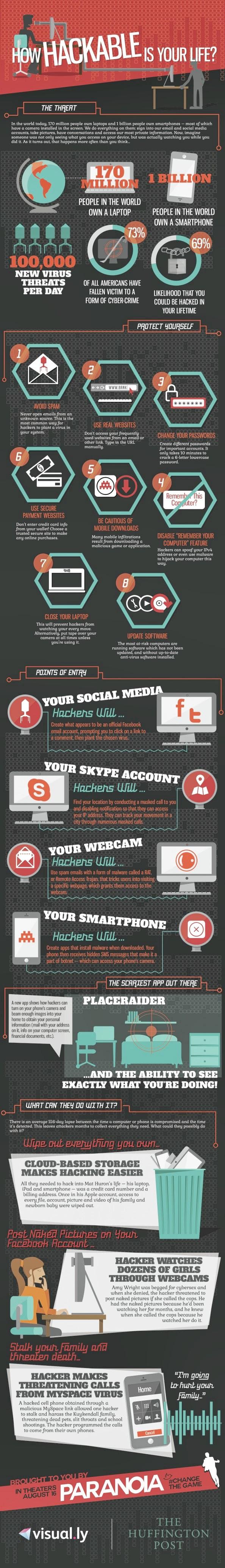 ¿Qué tan hackeable es tu vida?