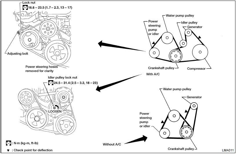 G35 Belt Diagram Wiring Diagram