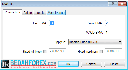 Cara main scalping forex
