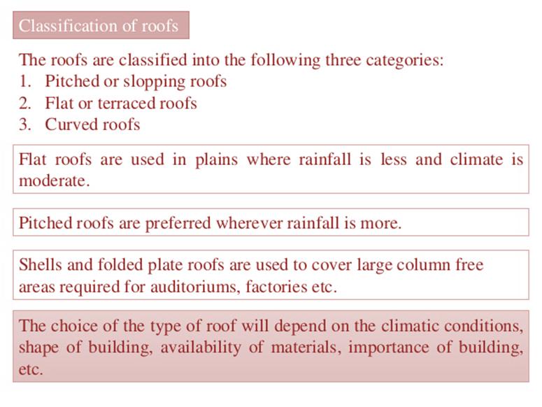 Classfication Of Roof Based On Shape