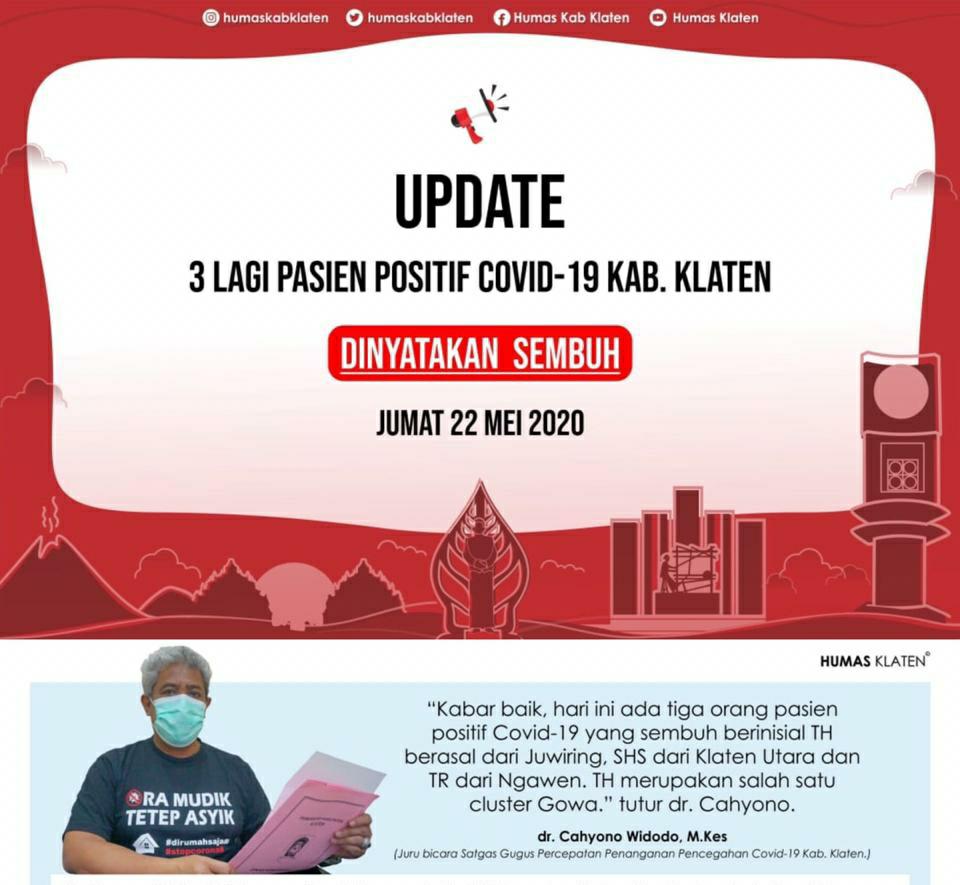 Lagi, 3 Pasien Positif Covid-19 Klaten Sembuh