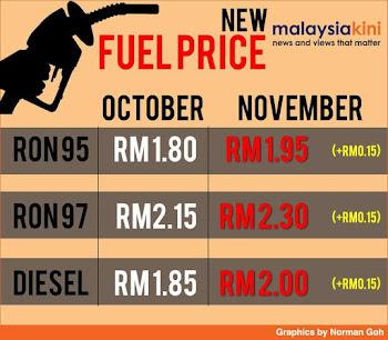 Hikmah di sebalik kenaikan harga Petrol dan Minyak Masak yang ramai orang tak tahu
