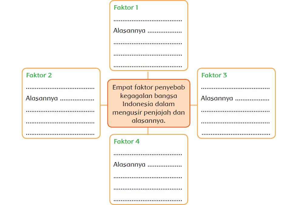 Kunci Jawaban Halaman 46, 47, 48, 50, 52, 53, 54, 55, 56, 57, 58 Tema 7 Kelas 5