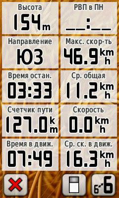 31736 - Веломаршрут с Дмитрием Карачуном: Волковыск-Гнезно-Порозово-Лыскаво-Береза