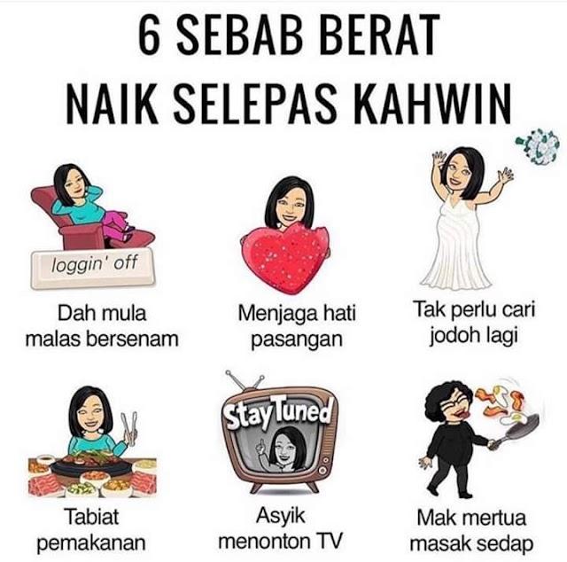 6 Sebab Berat Naik Selepas Kahwin