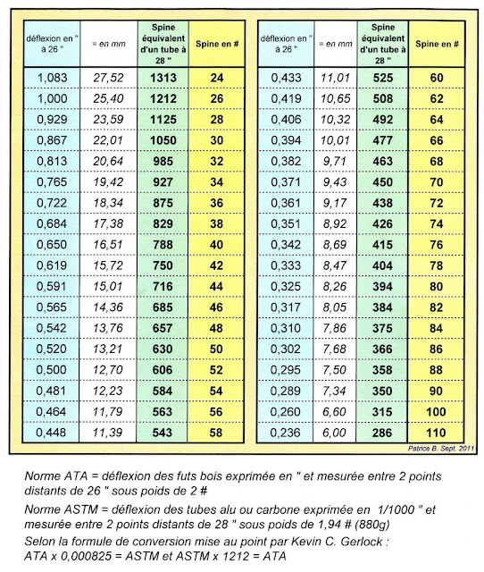 SPINE TESTEUR FUT BOIS - Page 3 Spine%252520ATA%252520ASTM