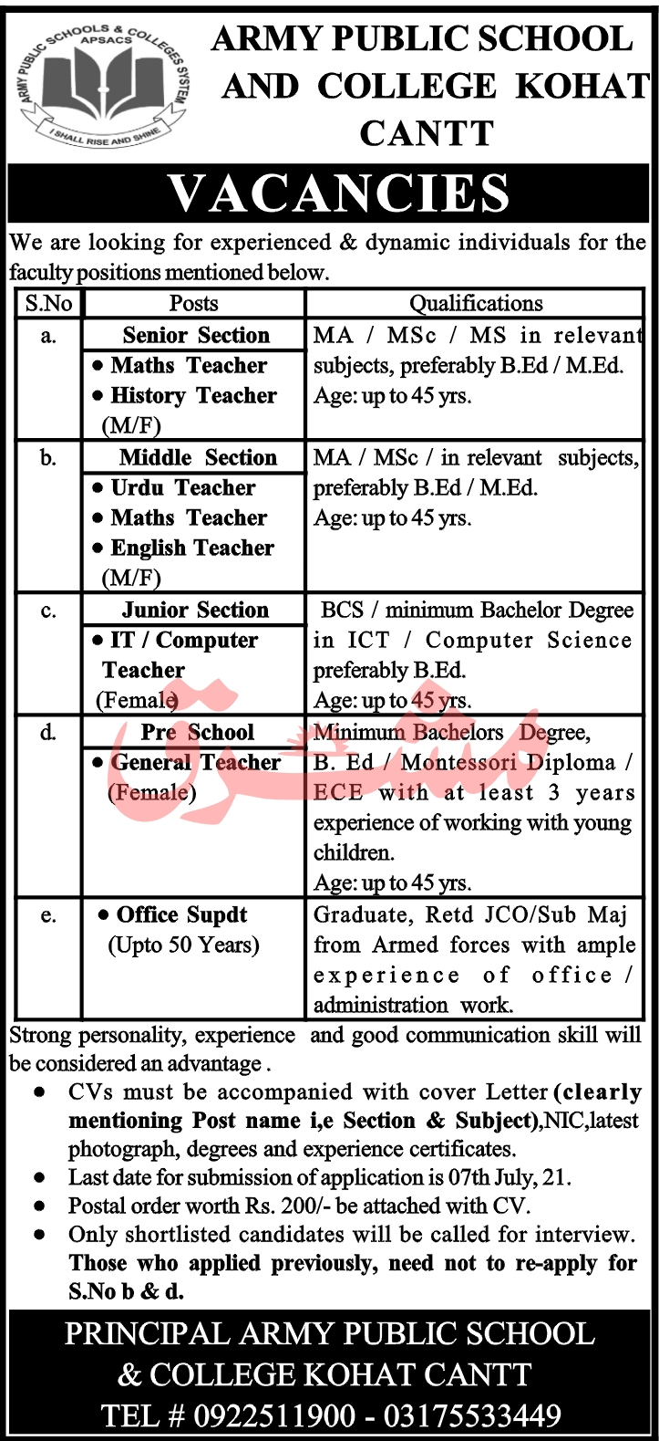 Army Public School & College Kohat Cantt Jobs
