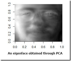 PCA revisited