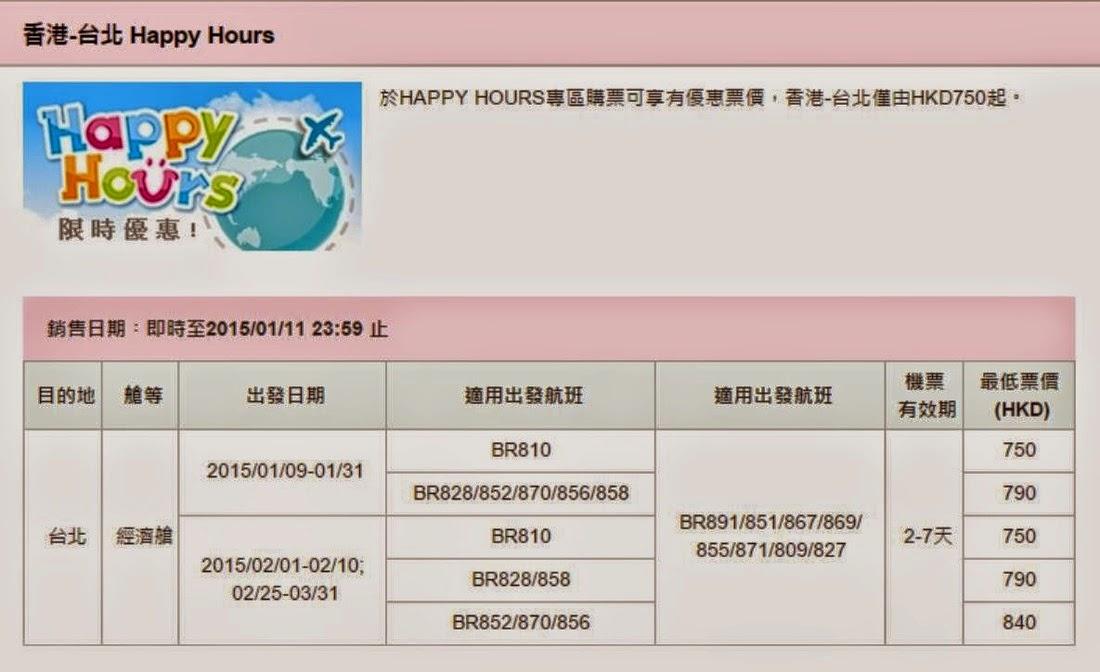 又Happy Hours,1月至3月香港往來台北來回機位$750起(連稅$1,203),只限3日- 長榮航空。
