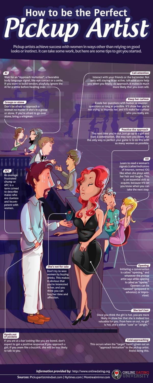 How To Be Pickup Artist, An Infographic