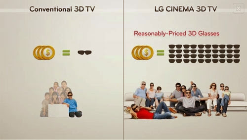 Reasonable price 3D glasses 3D LG Cinema 3D Smart TV