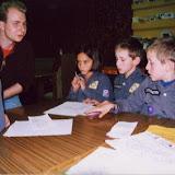Pfaditechnik 1999
