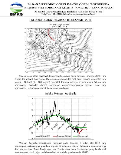 Masuki Ramadhan, BMKG Tana Toraja Ingatkan Cuaca Suhu Toraja Akan Berubah