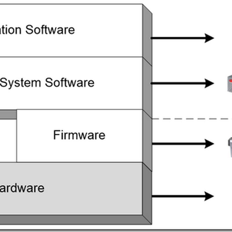 UEFI and Windows