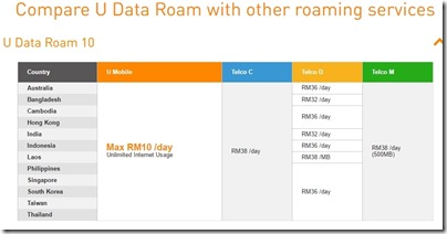 U Mobile - U Data Roam 02