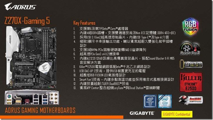 Aorus Media Kit Editable_CHT_頁面_33