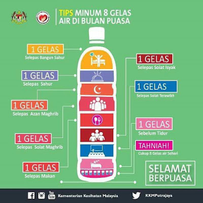 TIPS MINUM AIR DI BULAN RAMADAN