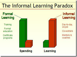 jay - spending outcomes paradox