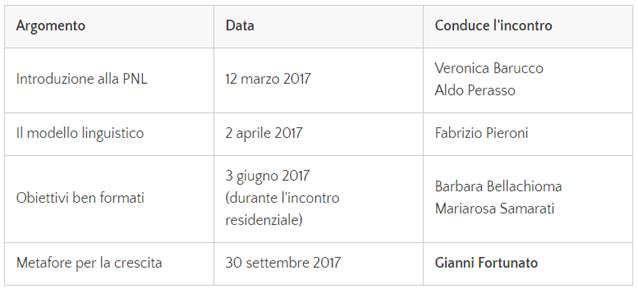 le basi della PNL - calendario