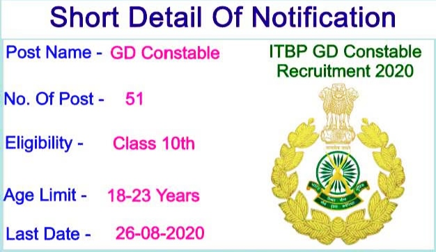 ITBP Recruitment 2020 for GD Constable Posts, Apply for 51  GD Constable Posts