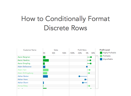 Tableau Tip Tuesday: How to Conditionally Format Discrete Rows on contra costa area map, seattle zip code map, tableau dashboard winners, zip codes county map, bonding district 30 map, tableau pie chart on map,